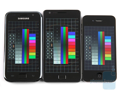 clarity and color reproduction on samsung vs iphone