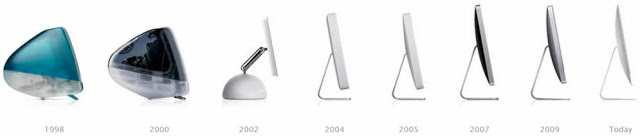 The different generations of iMac