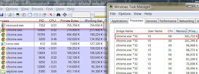 Process Explorer vs Task Manager