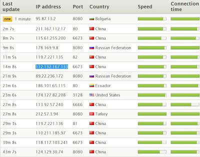 Hidemyass proxy IPs