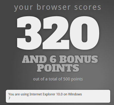html 5 score of IE10