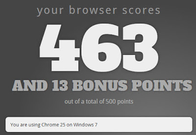 html 5 score of Chrome