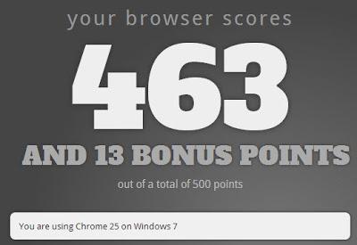 html 5 score of Chrome