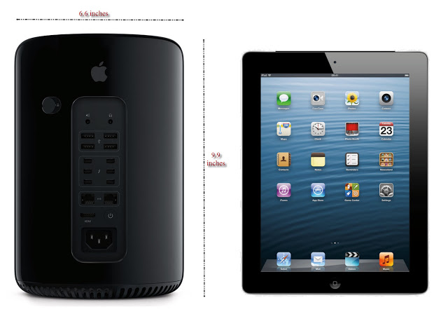 Mac Pro along with iPad 4