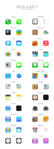 Icon set comparison of iOS versions